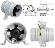 Фото влагозащищенный вентилятор «turbo 3000»